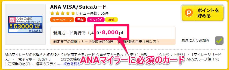 anacard8000