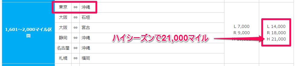 okinawa1611